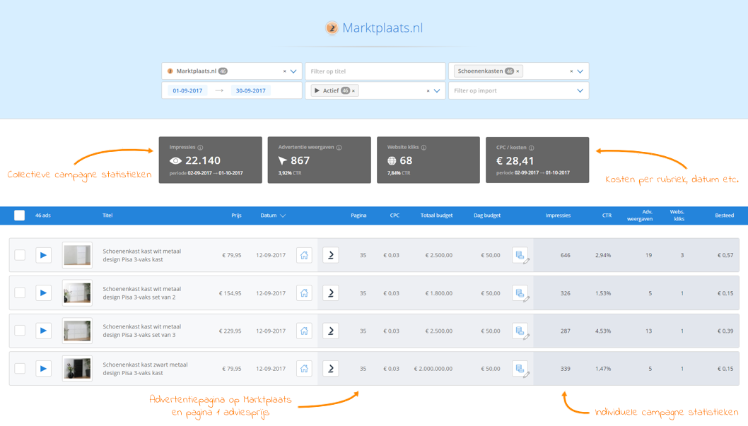 Marktplaats Admarkt dashboard screenshot