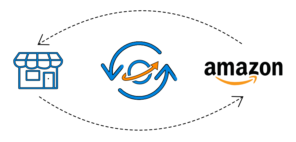 Connecting with Amazon by EasyAds